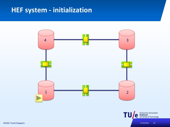 HEF system - initialization