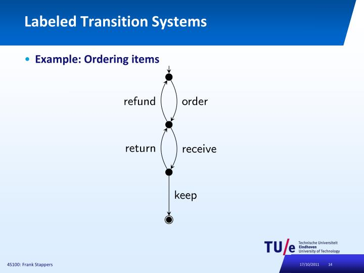 Labeled Transition Systems