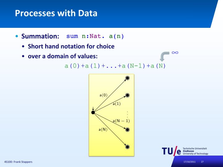 Processes with Data