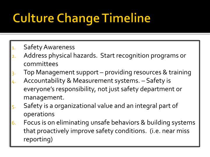 Culture Change Timeline
