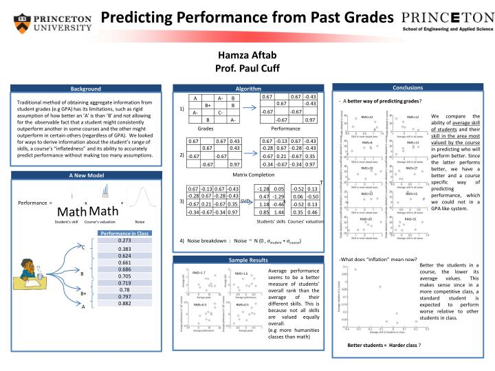 Predicting Performance from Past Grades