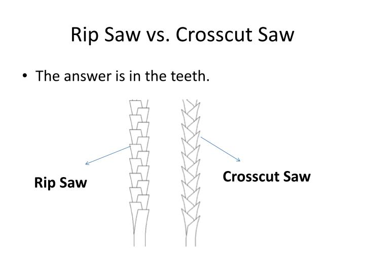 Rip saw vs crosscut saw