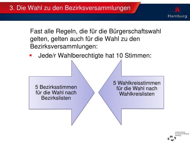 3. Die Wahl zu den Bezirksversammlungen