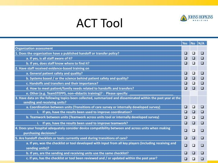 ACT Tool