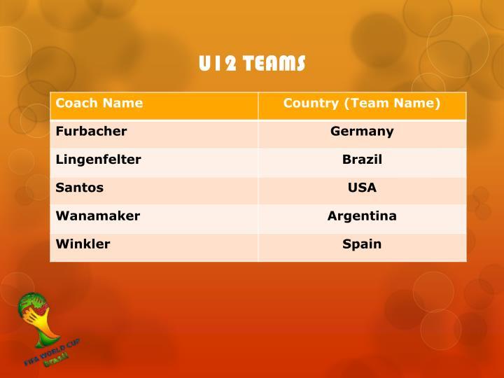 U12 TEAMS