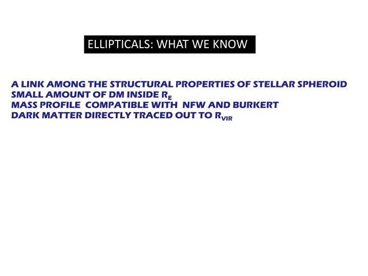 ELLIPTICALS: WHAT WE KNOW