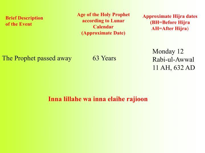 Monday 12 Rabi-ul-Awwal 11 AH, 632 AD