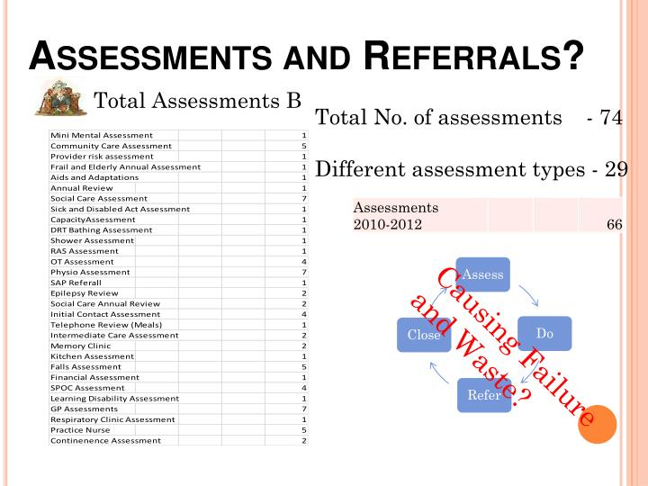 Assessments and Referrals?