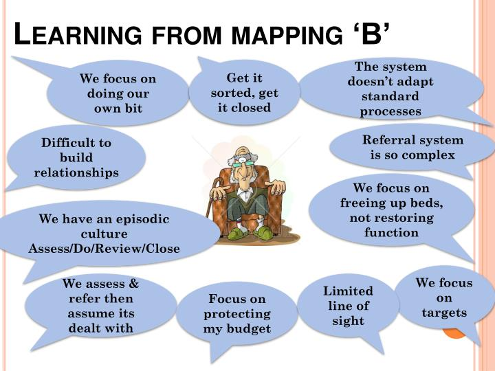 Learning from mapping 'B'