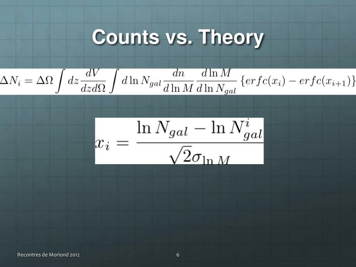 Counts vs. Theory