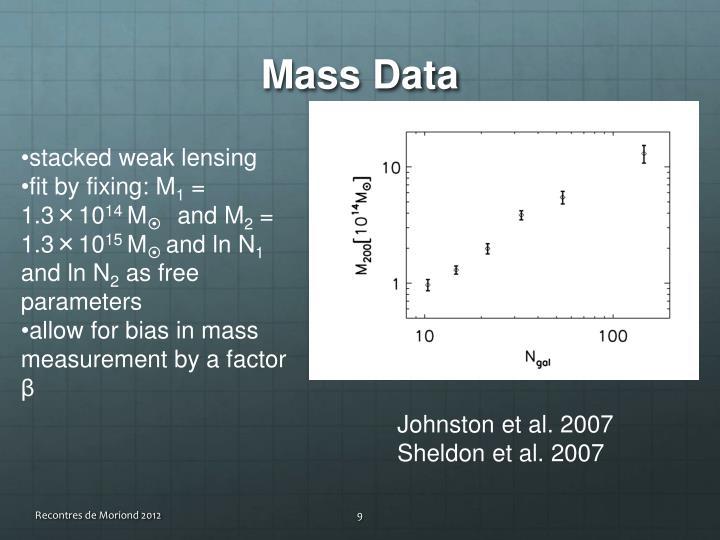 Mass Data
