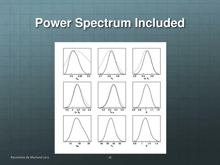 Power Spectrum Included
