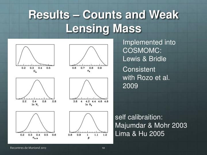 Results – Counts and Weak Lensing Mass