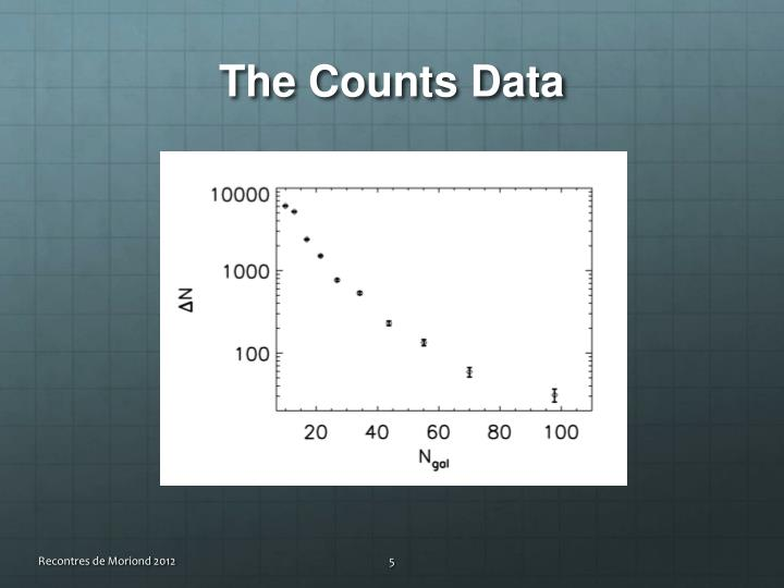 The Counts Data