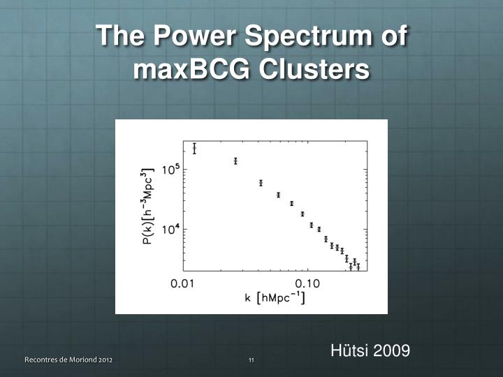 The Power Spectrum of maxBCG Clusters