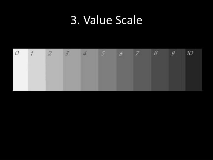 3. Value Scale