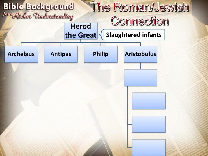 The Roman/Jewish