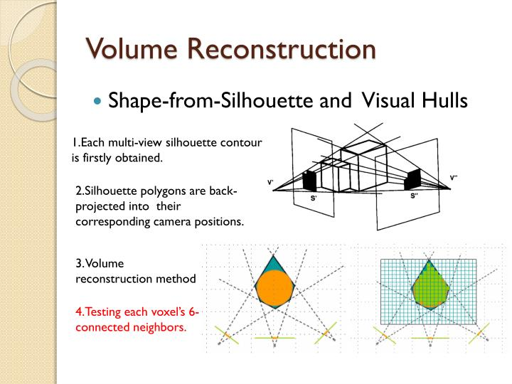 Volume Reconstruction