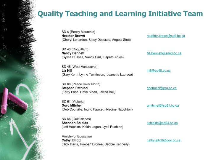 Quality Teaching and Learning Initiative Team