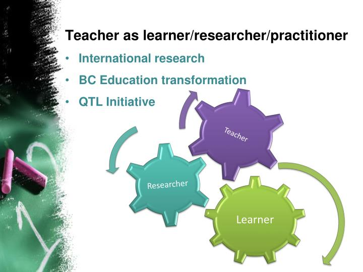 Teacher as learner/researcher/practitioner