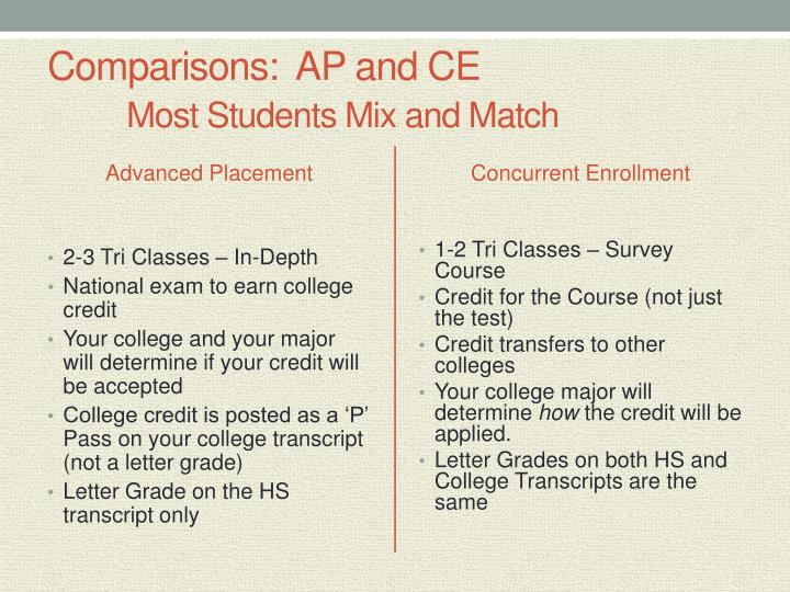 Comparisons:  AP and CE