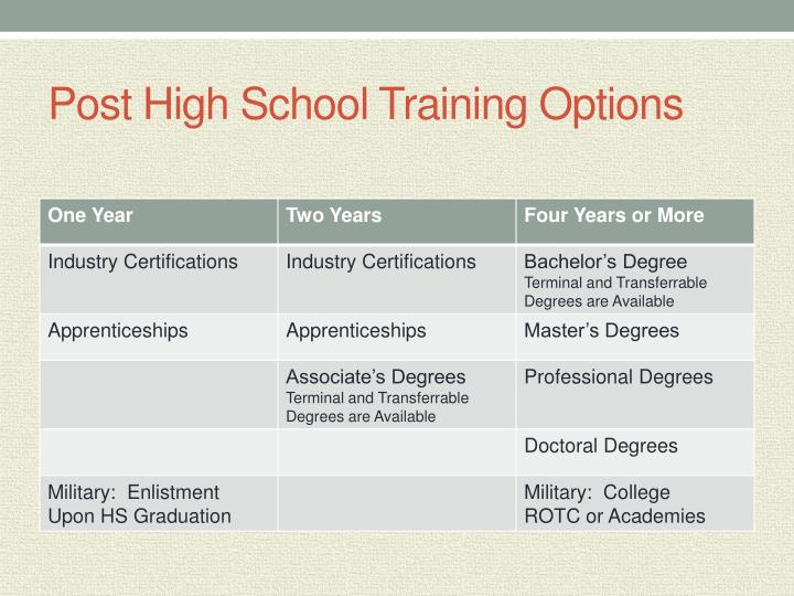 Post high school training options