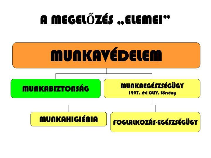 """A MEGELŐZÉS """"ELEMEI"""""""
