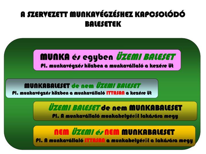 A SZERVEZETT MUNKAVÉGZÉSHEZ KAPCSOLÓDÓ BALESETEK