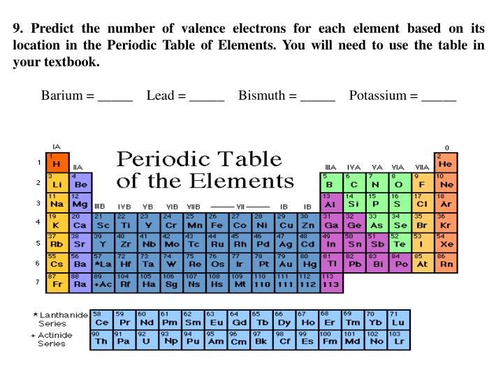9. Predict the number of valence electrons for each element based on its location in the Periodic Table of Elements. You will need to use the table in your textbook.