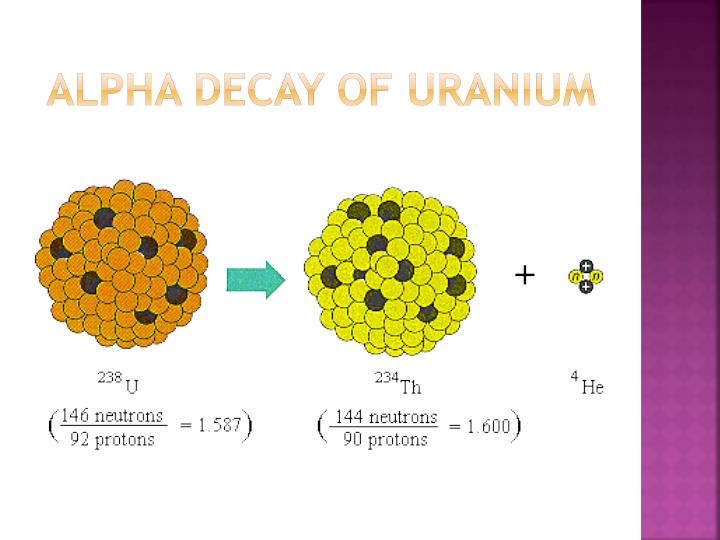 Alpha decay of uranium