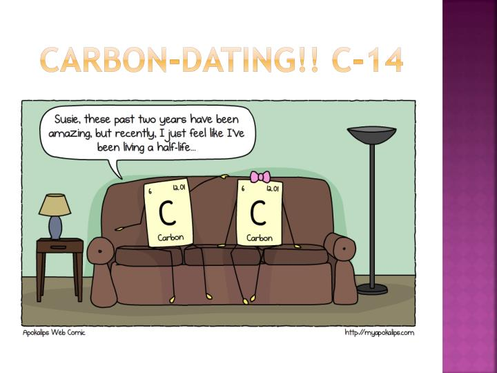 Carbon-Dating!! C-14