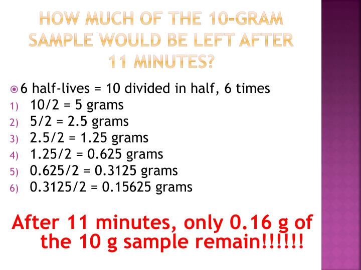 How much of the 10-gram sample would be left after 11
