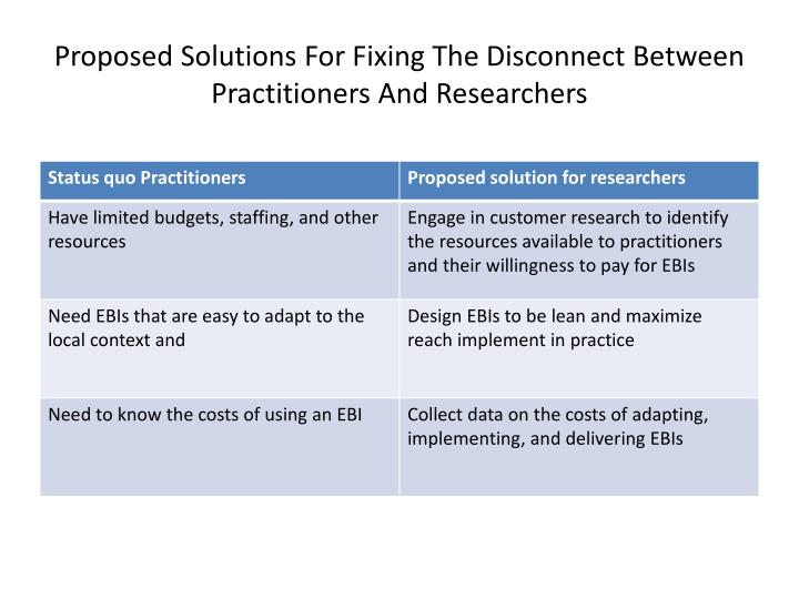 Proposed Solutions For Fixing The Disconnect Between Practitioners And Researchers