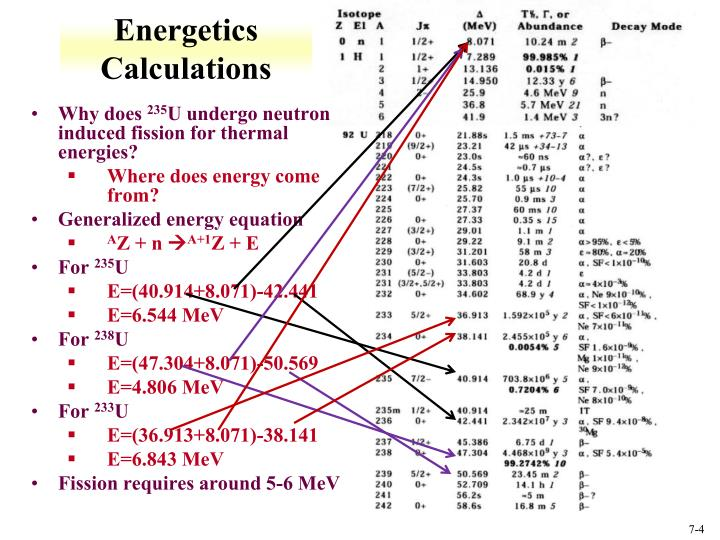 Energetics Calculations