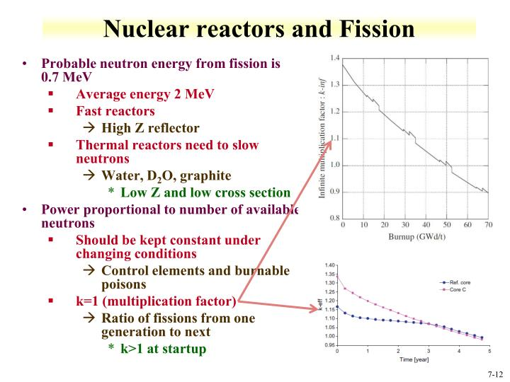 Nuclear reactors and Fission