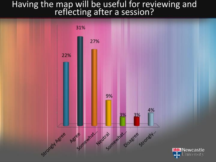 Having the map will be useful for reviewing and reflecting after a session?