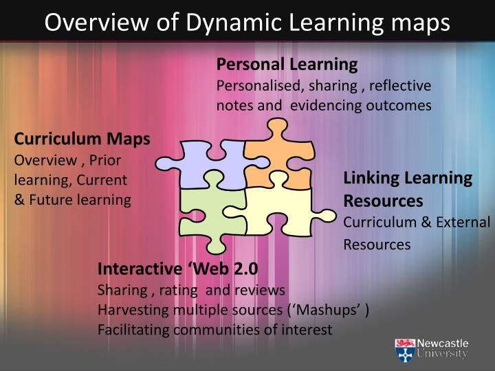 Overview of Dynamic Learning maps