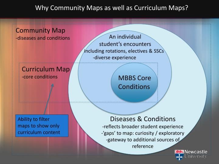 Why Community Maps as well as Curriculum Maps?