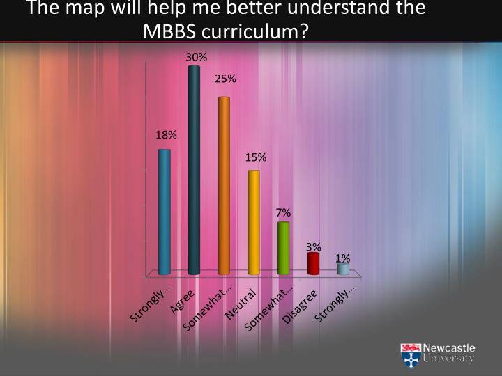 The map will help me better understand the MBBS curriculum?