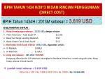 bpih tahun 1434 h 2013 m dan rincian penggunaan direct cost