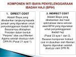 komponen inti biaya penyelenggaraan ibadah haji bpih