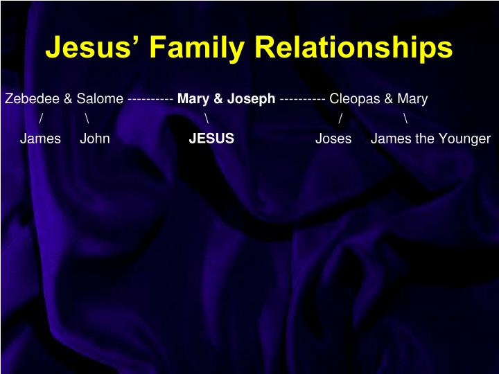 Jesus' Family Relationships