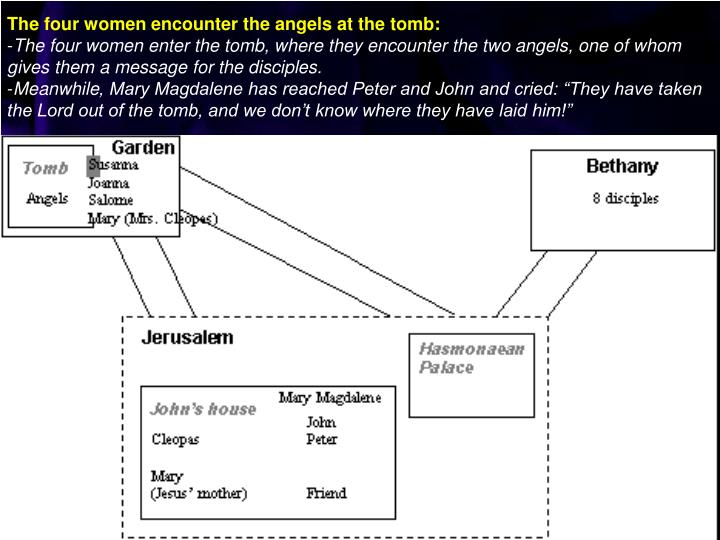 The four women encounter the angels at the