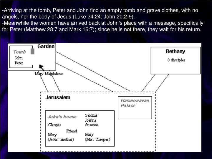 -Arriving at the tomb, Peter and John find an empty tomb and grave clothes, with no angels, nor the body of Jesus (