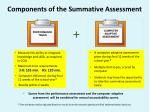 components of the summative assessment
