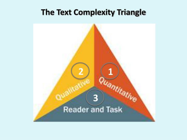 The Text Complexity Triangle