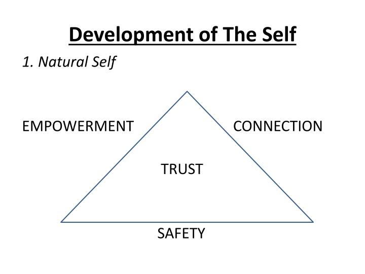 Development of the self