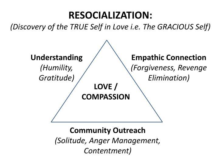 RESOCIALIZATION: