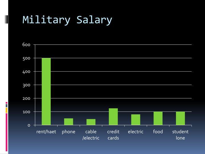 Military Salary