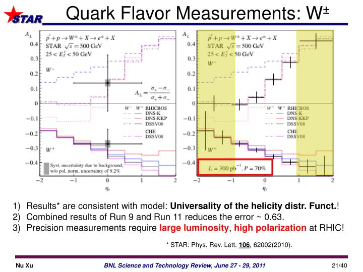 Quark Flavor Measurements: W